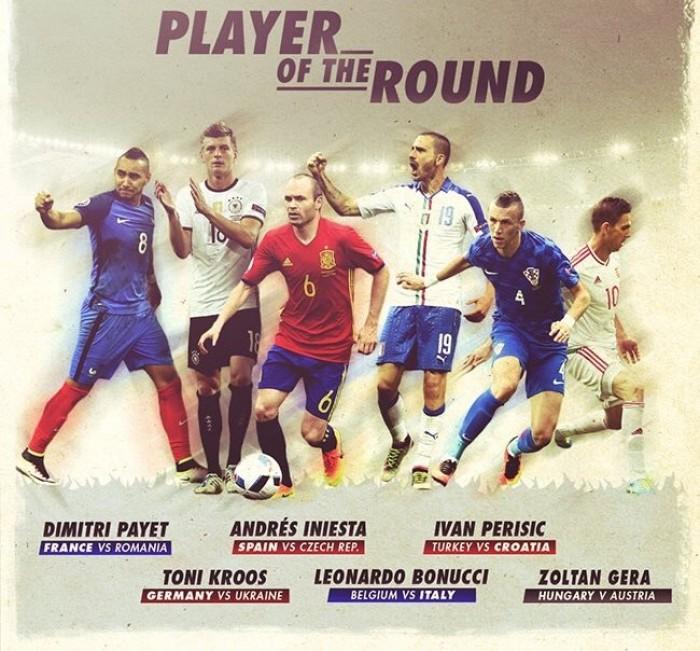 Euro 2016 - L'XI ideale della prima giornata