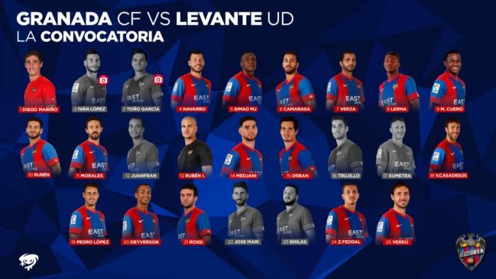 Estos son los convocados para Granada