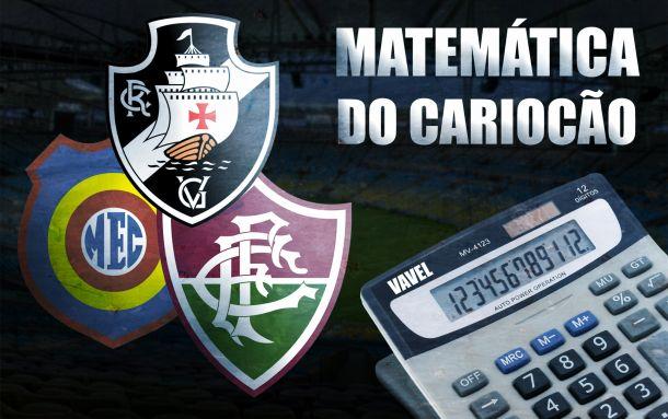 Matemática do Cariocão: veja o que seu time precisa para se classificar