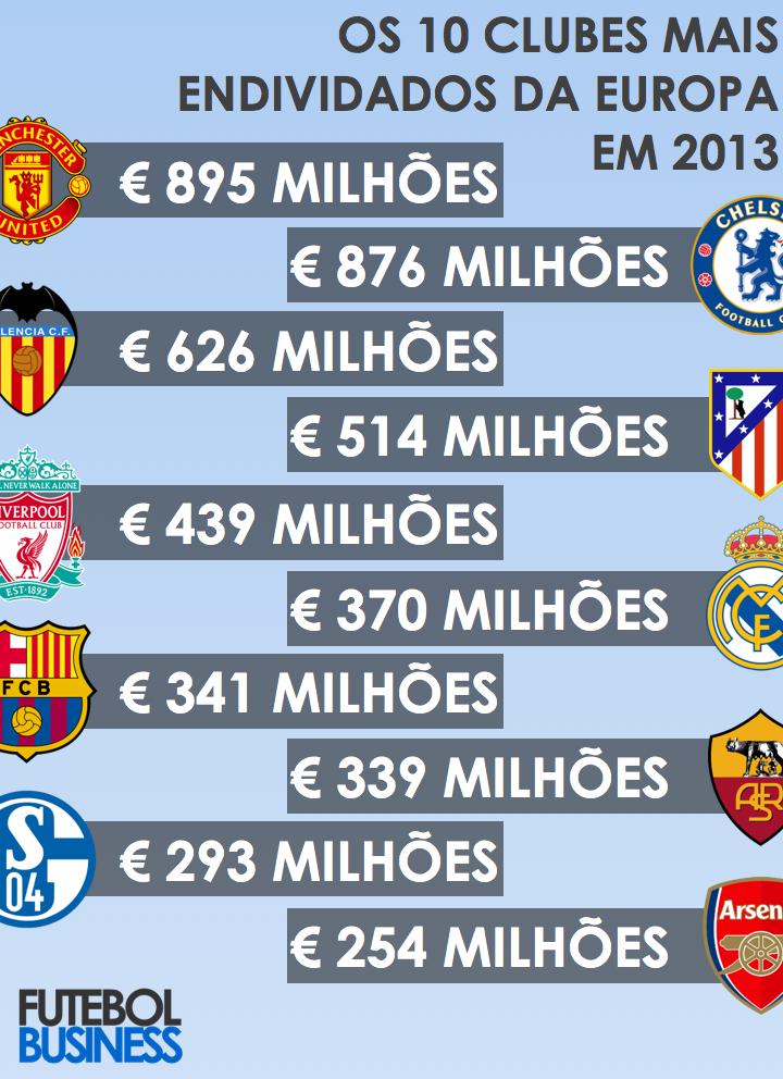 lista de los clubes: