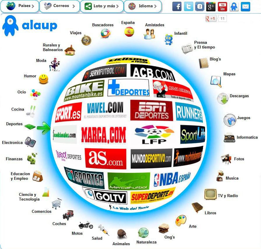 AlauP, lo mejor de Internet al alcance de un clic
