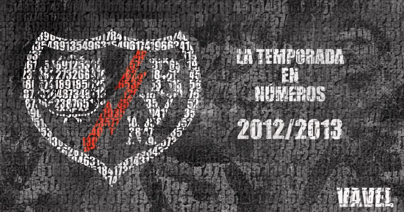 Temporada 2012/13 del Rayo Vallecano, en números