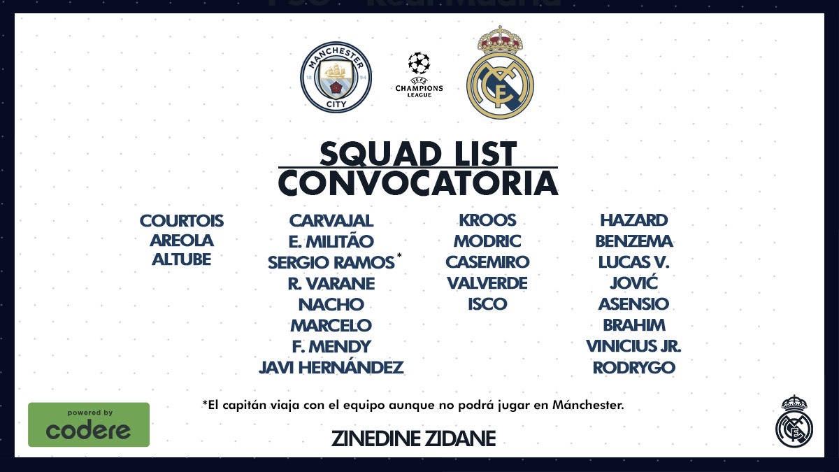Convocatoria del Real Madrid para el partido frente al Manchester City