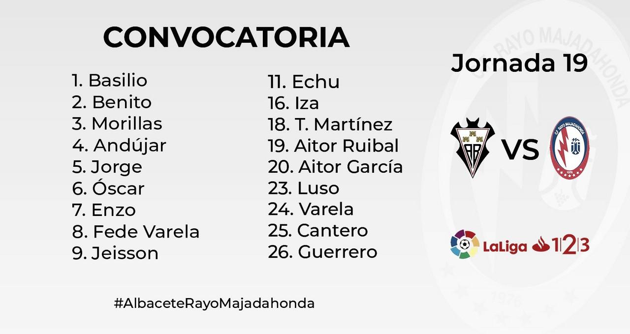 Convocatoria del Rayo Majadahonda para el partido contra el Albacete
