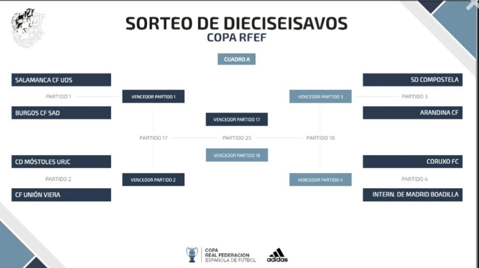 El Burgos es el rival del Salamanca CF en la Copa Federación