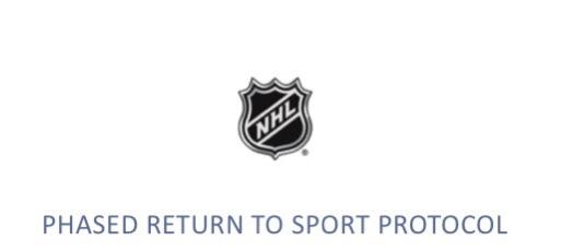 Protocolo de vuelta a los entrenamientos en la NHL