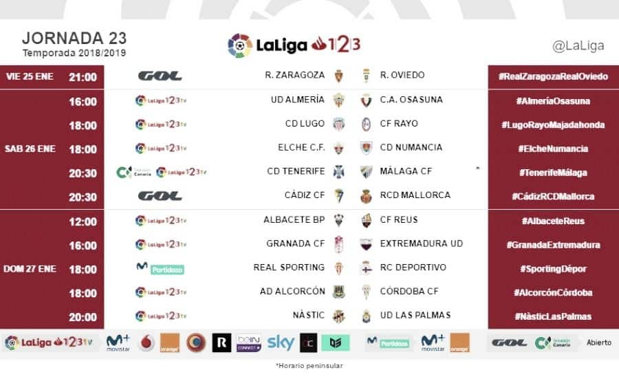 Horario jornada 23: Lugo-Rayo Majadahonda, 18:00 horas