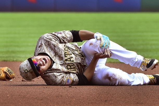 Pittsburgh Pirates Have Been Too Resilient To Be Counted Out