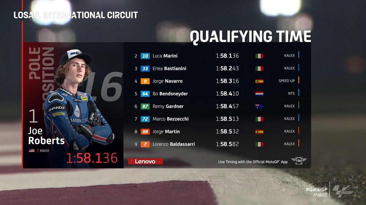 Gp Qatar: La Moto2 ha la sua prima griglia stagionale. Roberts si prende la pole
