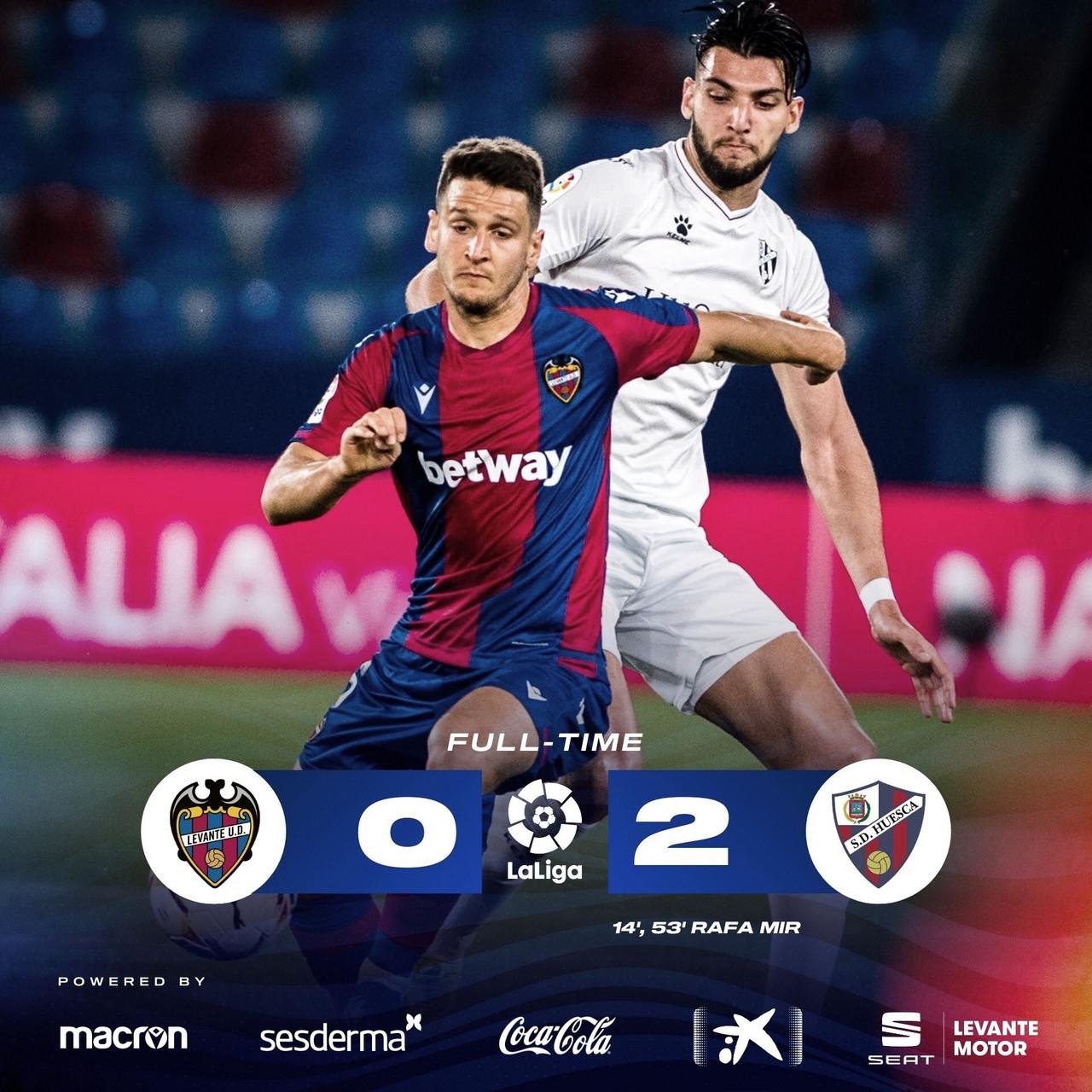 Derrota inesperada en casa con el Huesca (0-2)