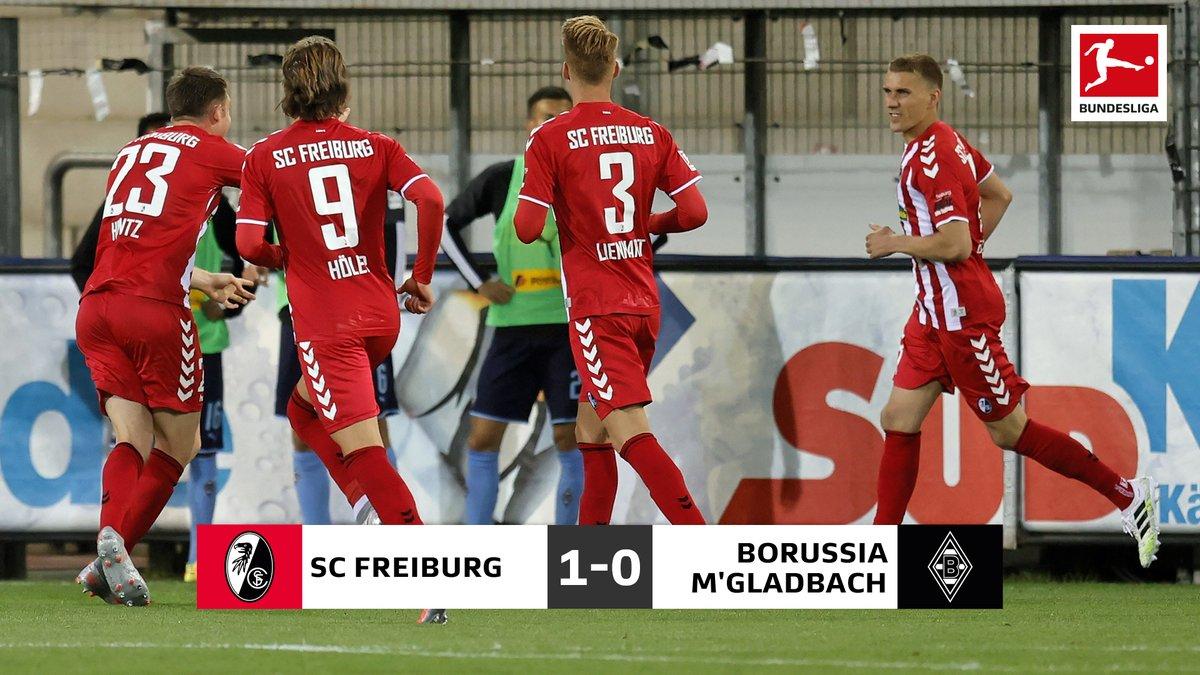 Il Friburgo sfrutta una sola occasione e batte il Monchengladbach
