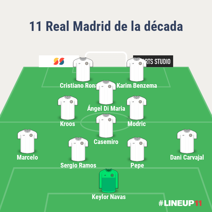 El 11 de la década del Real Madrid