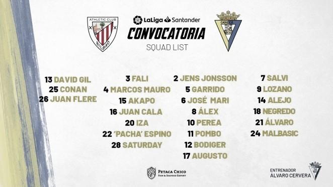 Previa Athletic Club - Cádiz CF: a buscar la senda de la victoria