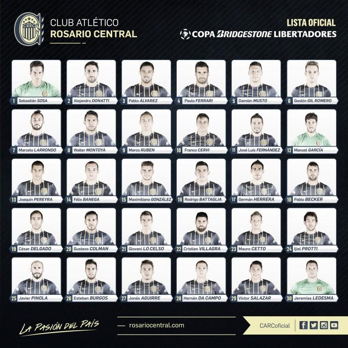 Los 30 de Central para la Copa Libertadores