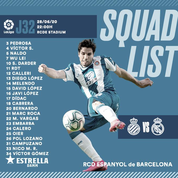 Lista de convocados del Espanyol
