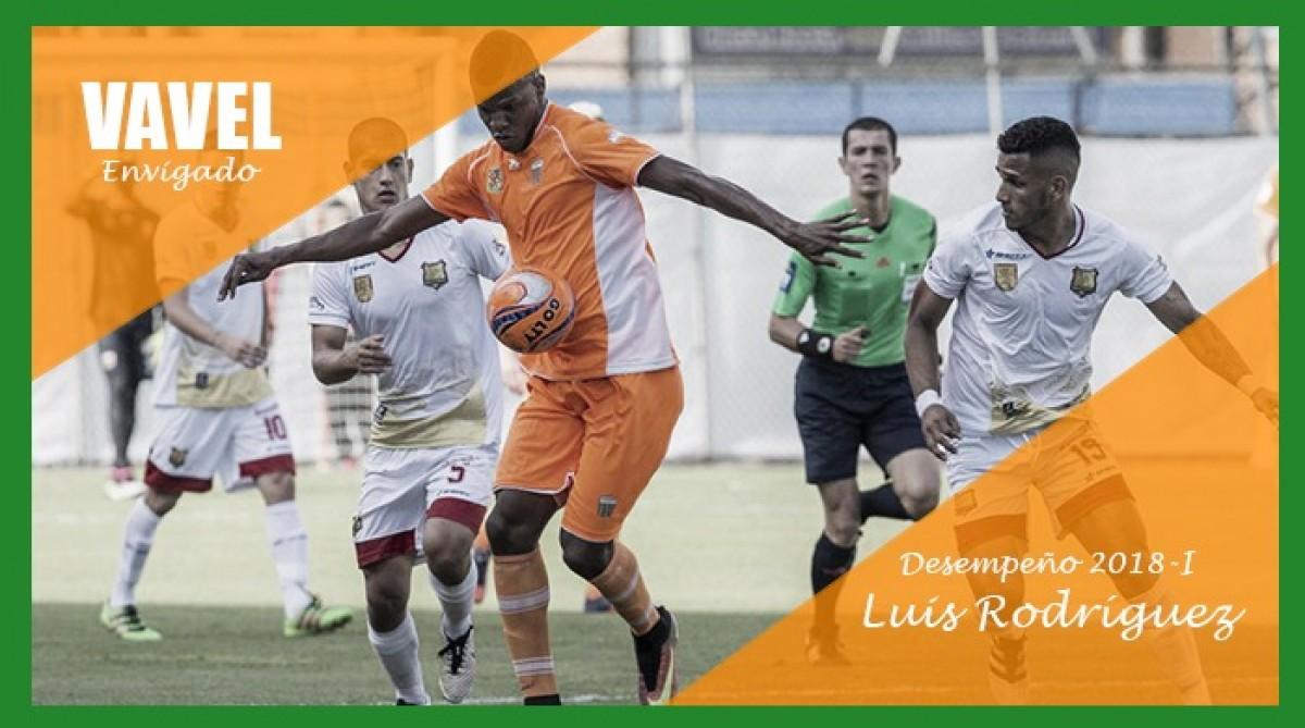 Análisis Envigado F.C. 2018-I:Luis Rodríguez