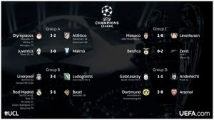 L'Olympiakos, le Real, Tevez ou Moutinho : c'est le débrief du début de la première journée