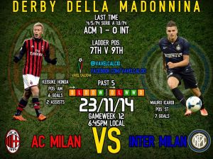 AC Milan v Internazionale Preview