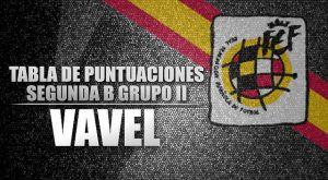 Tabla de puntuaciones de la 2ª jornada en la Segunda División B Grupo 2