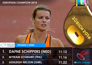 Schippers se convierte en la mujer más rápida de Europa