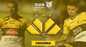 Guia VAVEL do Brasileirão Série B: Criciúma