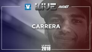Resumen Carrera GP de Francia 2018 de Moto3