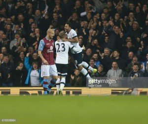 Tottenham Hotspur vs Aston Villa: Predicted Line-Ups