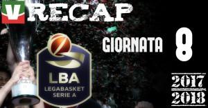 Legabasket: risultati e tabellini dell'ottava giornata