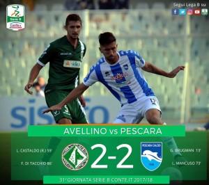 Serie B: quattro gol sotto il diluvio, Avellino e Pescara si dividono la posta in palio