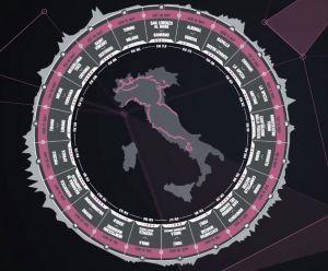 Giro d'Italia 2015: il percorso