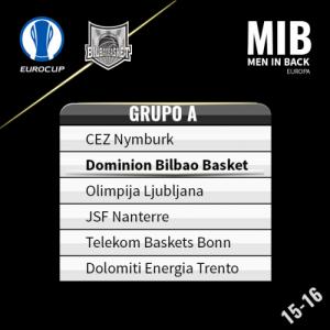 El Bilbao Basket ya conoce sus rivales de la Eurocup