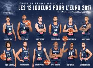 EuroBasket : Début timide pour l'Equipe de France