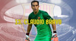 FC Barcelona 2015/16: Bravo