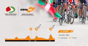 Giro dei Paesi Baschi 2017, 4° tappa - La presentazione, San Sebastian (Donostia) – Bilbao: si muovono i big?