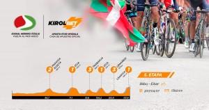 Giro dei Paesi Baschi 2017, 5° tappa - La presentazione, Bilbao – Eibar: incrocio in quota