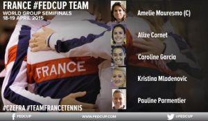 Fed Cup : La sélection dévoilée