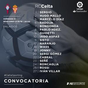 Lista de convocados para el Celta - Sporting