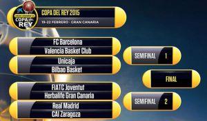 La Copa del Rey 2015, a examen