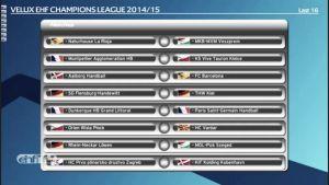 Aalborg y Veszprem, rivales del Barcelona y el Naturhouse en Champions