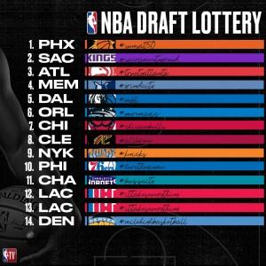 NBA draft lottery set
