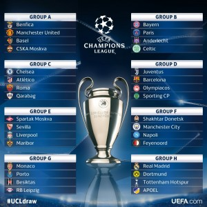 Champions League - La Juventus pesca il Barcellona, il Napoli il Manchester City. Girone di ferro per la Roma