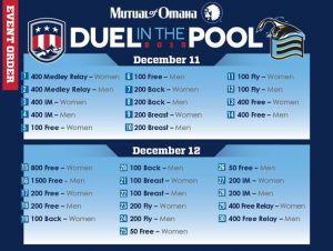 Duel in the Pool 2015: Mireia Belmonte no forma parte del equipo europeo