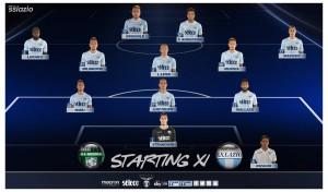 Serie A, le formazioni ufficiali di Sassuolo - Lazio