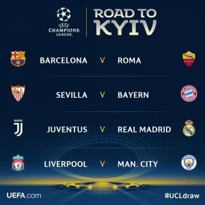 Champions League - Sorteggi, urna amara: Juventus-Real Madrid e Barcellona-Roma