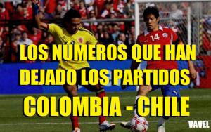 Los números que han dejado los partidos Colombia - Chile