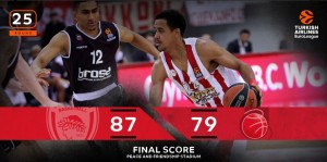 Turkish Airlines Euroleague: Olympiacos in surplace, il Bamberg contiene il passivo