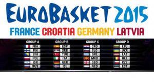 EuroBasket 2015, si parte il 5 Settembre
