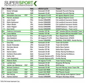 Tanti italiani al via della nuova stagione SuperSport