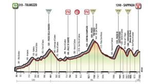 Giro d'Italia 2018, la 15esima tappa: Sappada si offre per un colpo grosso