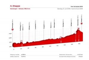 Giro di Svizzera, la presentazione della quarta tappa